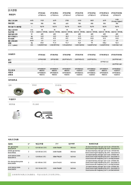 Ipc-CT70-scrubber-leaflet_頁面_2.jpg