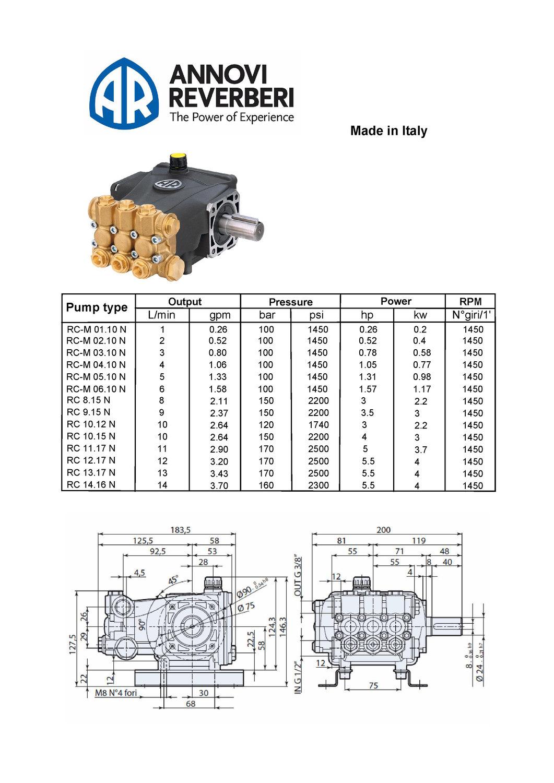 RC pump.jpg